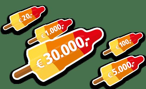 BankGiro Loterij voordeel met Gratis zomerse uitbetaling